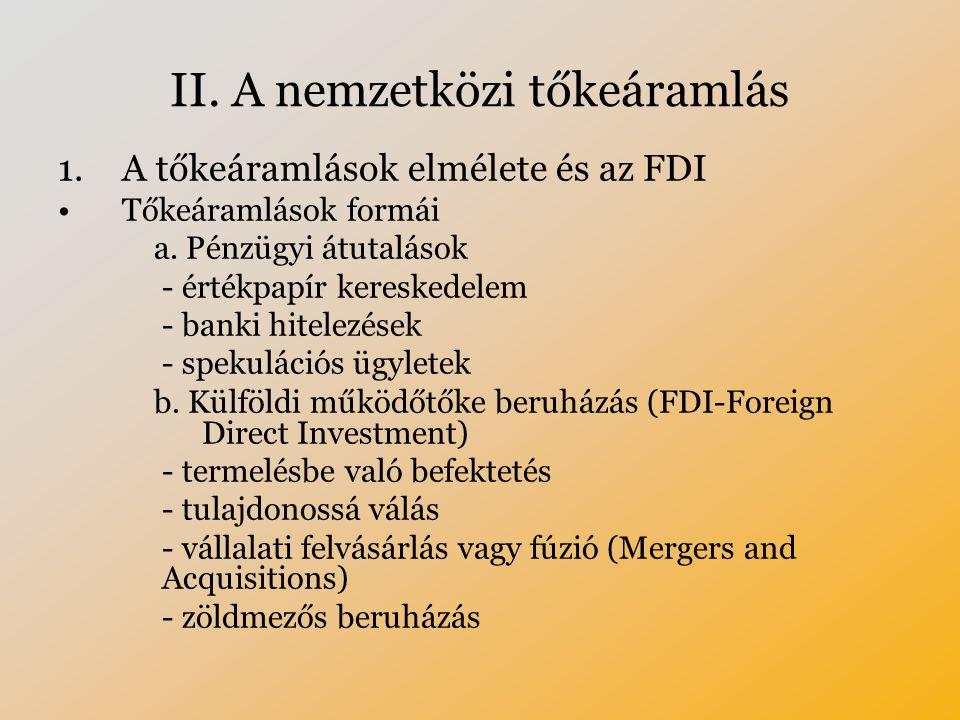 II.A nemzetközi tőkeáramlás 1.A tőkeáramlások elmélete és az FDI Tőkeáramlások formái a.
