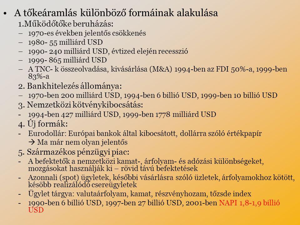 A tőkeáramlás különböző formáinak alakulása 1.Működőtőke beruházás: –1970-es években jelentős csökkenés –1980- 55 milliárd USD –1990- 240 milliárd USD, évtized elején recesszió –1999- 865 milliárd USD –A TNC- k összeolvadása, kivásárlása (M&A) 1994-ben az FDI 50%-a, 1999-ben 83%-a 2.