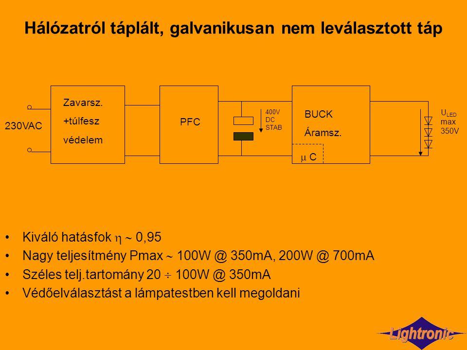 Hálózatról táplált, galvanikusan nem leválasztott táp Kiváló hatásfok   0,95 Nagy teljesítmény Pmax  100W @ 350mA, 200W @ 700mA Széles telj.tartomá