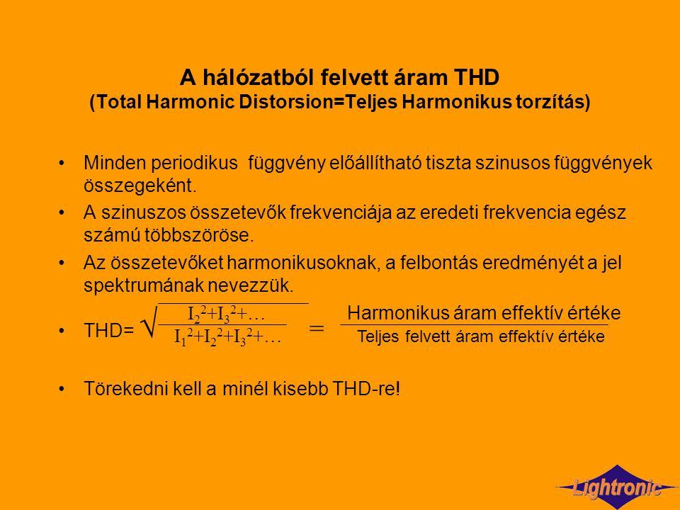 A hálózatból felvett áram THD (Total Harmonic Distorsion=Teljes Harmonikus torzítás) Minden periodikus függvény előállítható tiszta szinusos függvénye
