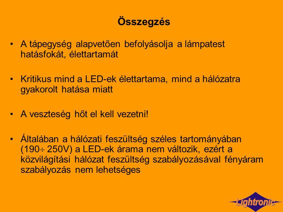 Összegzés A tápegység alapvetően befolyásolja a lámpatest hatásfokát, élettartamát Kritikus mind a LED-ek élettartama, mind a hálózatra gyakorolt hatá