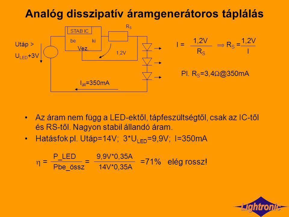 Analóg disszipatív áramgenerátoros táplálás Az áram nem függ a LED-ektől, tápfeszültségtől, csak az IC-től és RS-től. Nagyon stabil állandó áram. Hatá