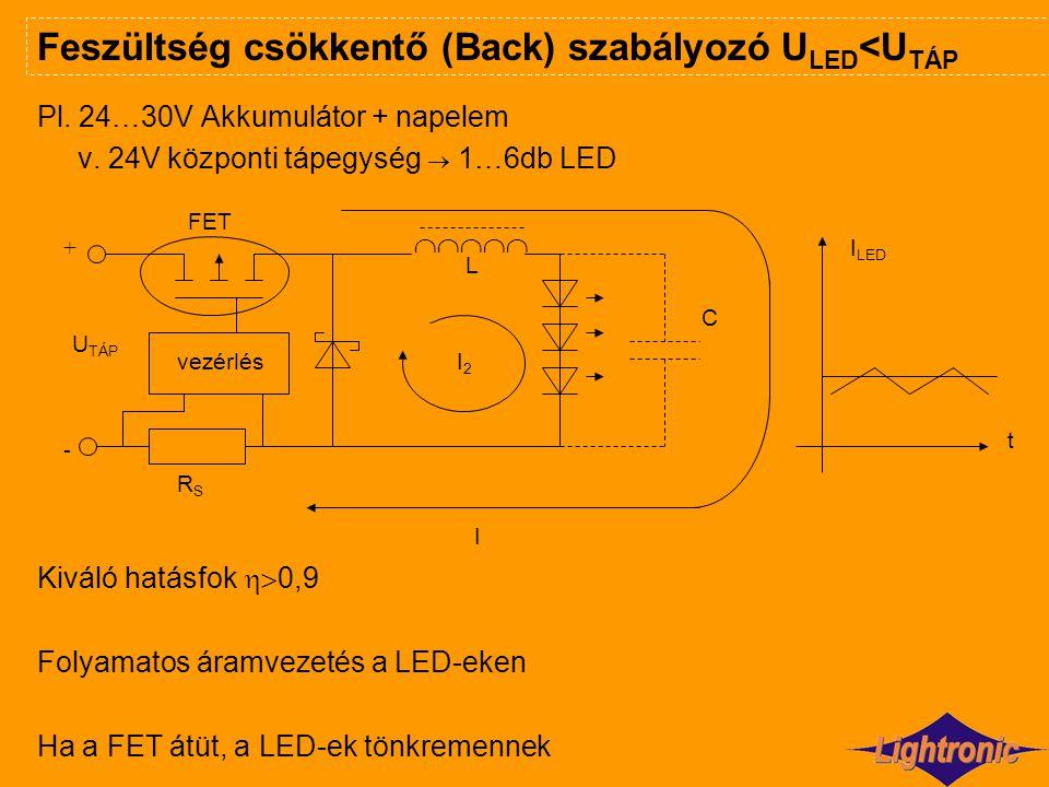 Pl. 24…30V Akkumulátor + napelem v. 24V központi tápegység  1…6db LED  Kiváló hatásfok  0,9 Folyamatos áramvezetés a LED-eken Ha a FET átüt, a