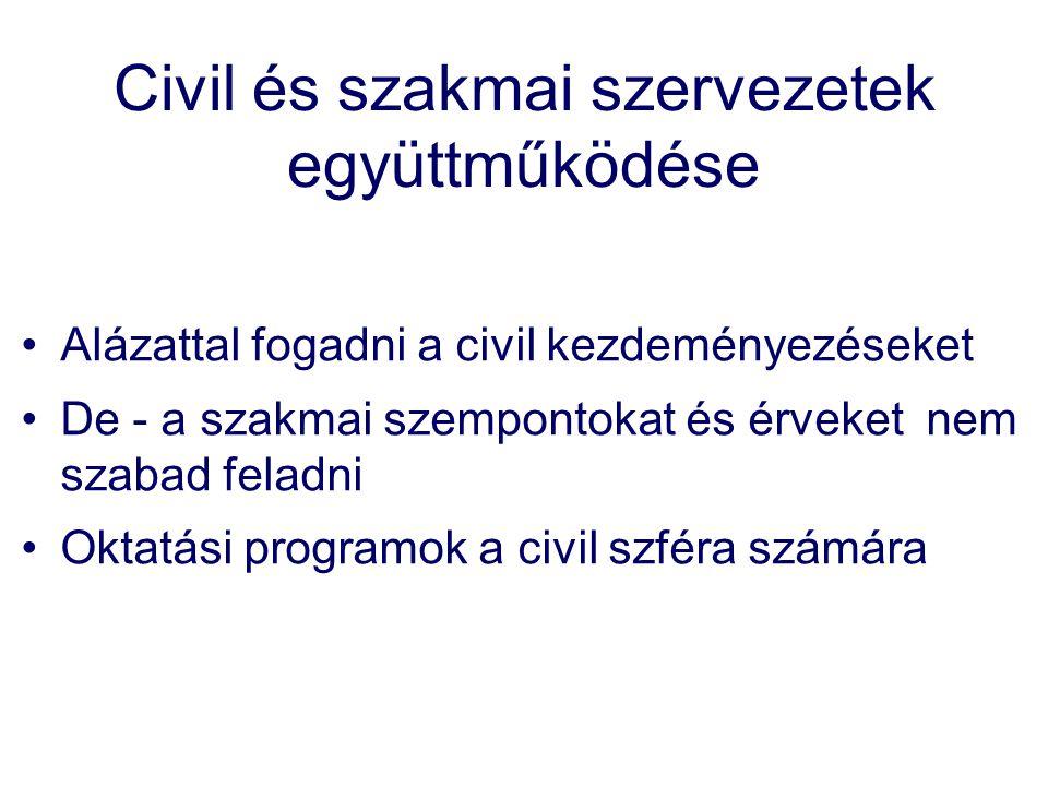 Civil és szakmai szervezetek együttműködése Alázattal fogadni a civil kezdeményezéseket De - a szakmai szempontokat és érveket nem szabad feladni Oktatási programok a civil szféra számára
