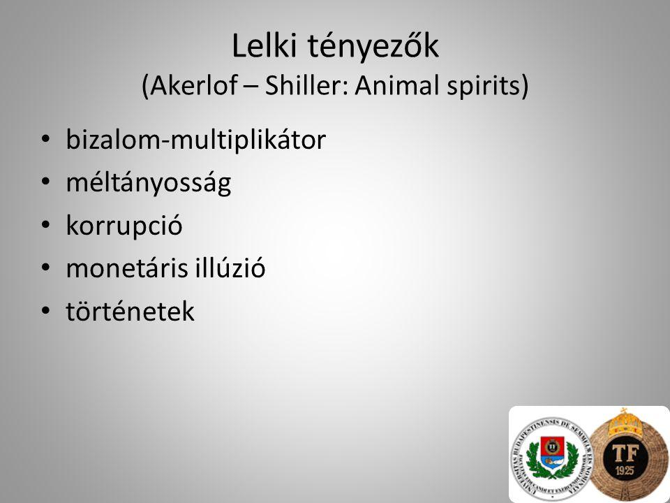 Lelki tényezők (Akerlof – Shiller: Animal spirits) bizalom-multiplikátor méltányosság korrupció monetáris illúzió történetek