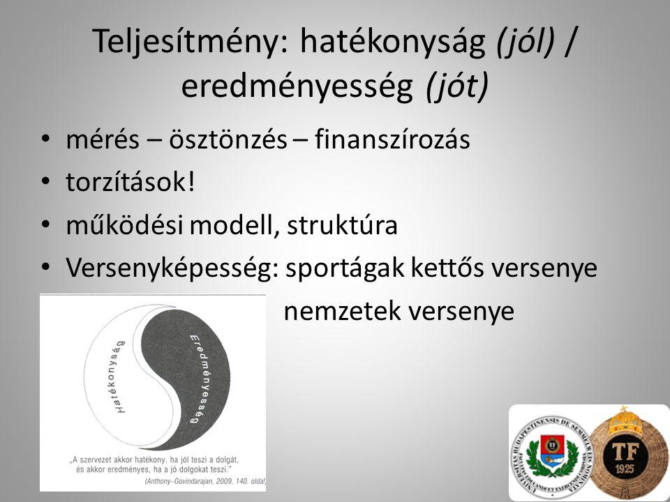 Teljesítmény: hatékonyság (jól) / eredményesség (jót) mérés – ösztönzés – finanszírozás torzítások! működési modell, struktúra Versenyképesség: sportá