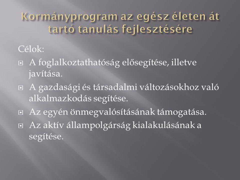 Célok:  A foglalkoztathatóság elősegítése, illetve javítása.