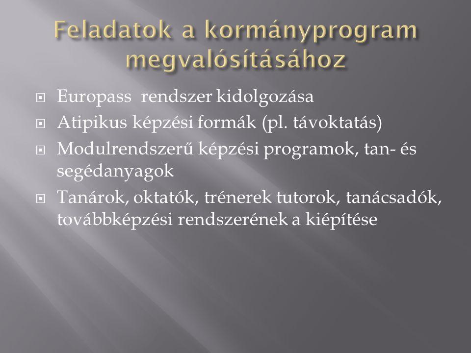  Europass rendszer kidolgozása  Atipikus képzési formák (pl.