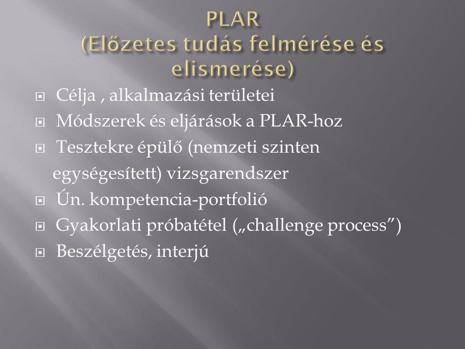  Célja, alkalmazási területei  Módszerek és eljárások a PLAR-hoz  Tesztekre épülő (nemzeti szinten egységesített) vizsgarendszer  Ún.