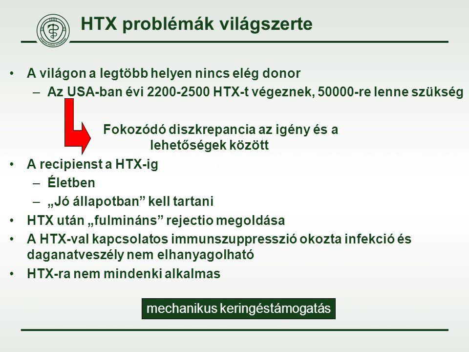 HTX problémák világszerte A világon a legtöbb helyen nincs elég donor –Az USA-ban évi 2200-2500 HTX-t végeznek, 50000-re lenne szükség Fokozódó diszkr