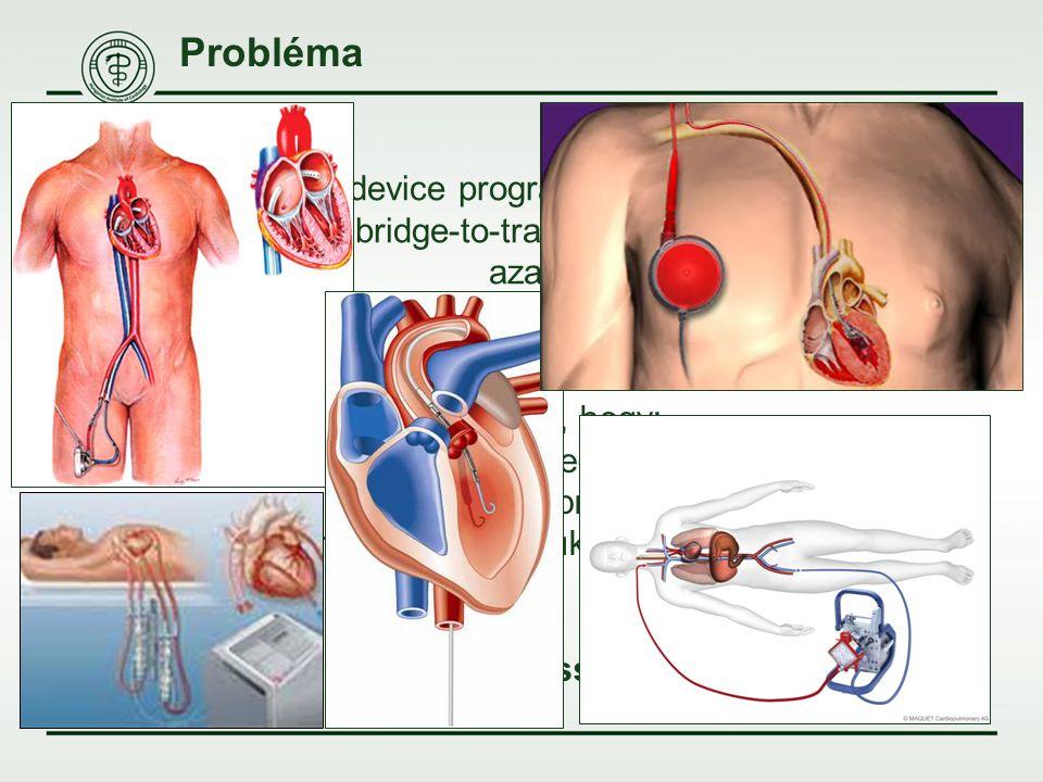 Probléma Az assist device program finanszírozott !!! DE: csak bridge-to-transplant indikációval azaz A BETEGNEK HTX LISTÁN KELL LENNIE Persze tudjuk,