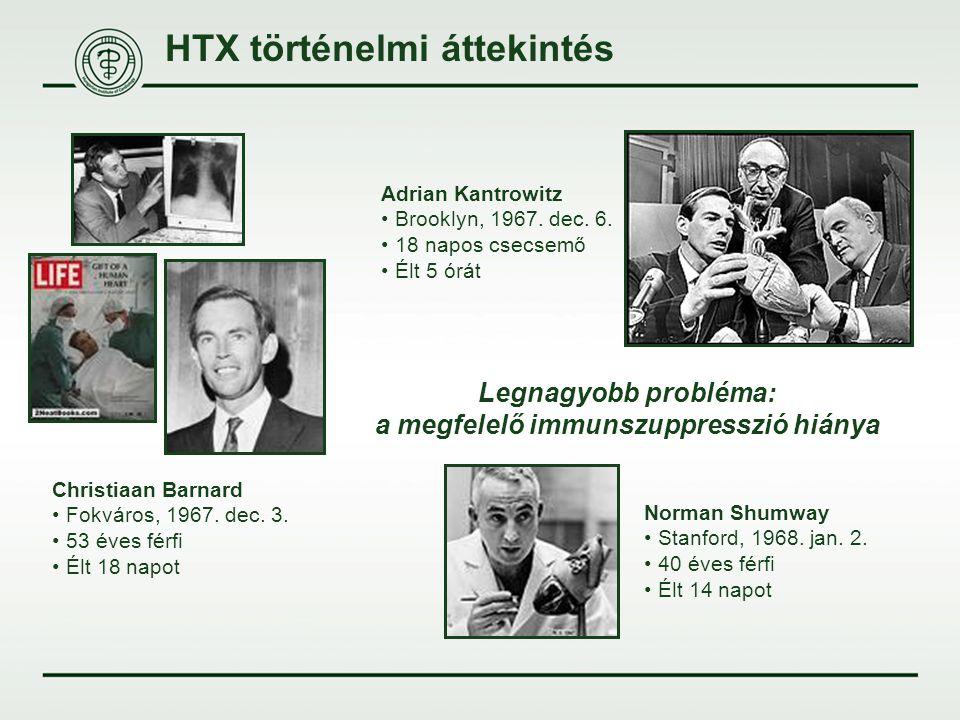 HTX történelmi áttekintés Christiaan Barnard Fokváros, 1967. dec. 3. 53 éves férfi Élt 18 napot Norman Shumway Stanford, 1968. jan. 2. 40 éves férfi É