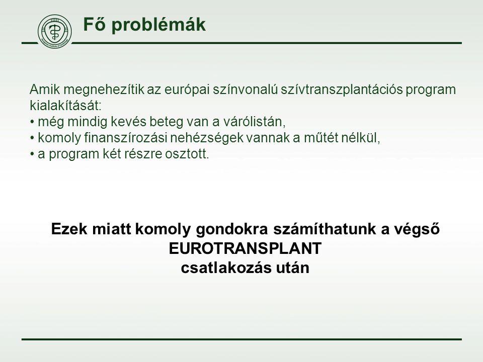 Régiók HTX értékelés: GOKI Budapest (2 centrum) Pécs Szeged Debrecen Zalaegerszeg SIKERTELEN!!.
