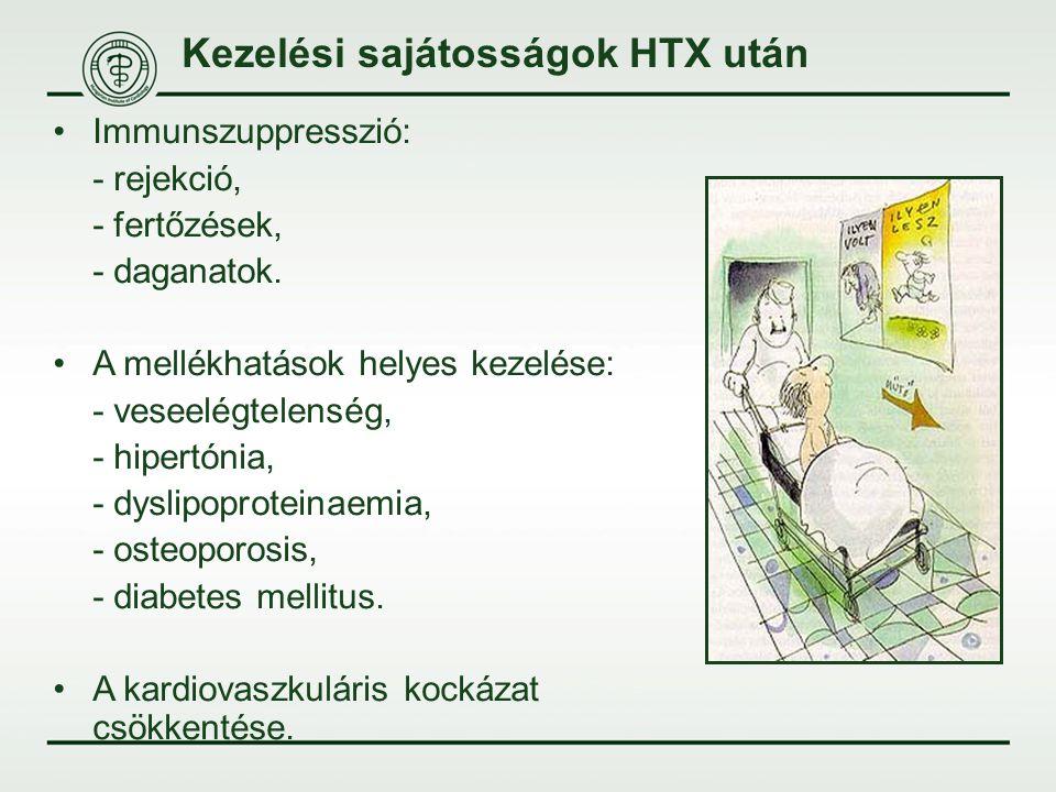 Kezelési sajátosságok HTX után Immunszuppresszió: - rejekció, - fertőzések, - daganatok. A mellékhatások helyes kezelése: - veseelégtelenség, - hipert