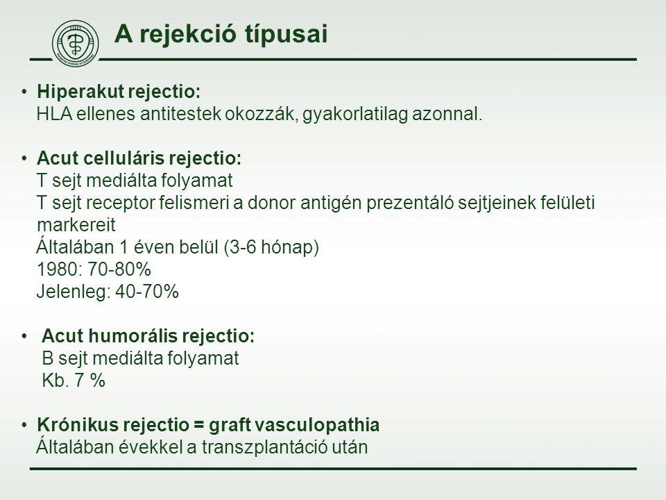 A rejekció típusai Hiperakut rejectio: HLA ellenes antitestek okozzák, gyakorlatilag azonnal. Acut celluláris rejectio: T sejt mediálta folyamat T sej