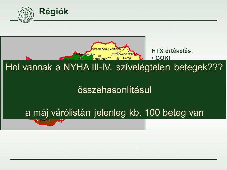 Régiók HTX értékelés: GOKI Budapest (2 centrum) Pécs Szeged Debrecen Zalaegerszeg SIKERTELEN!!! Hol vannak a NYHA III-IV. szívelégtelen betegek??? öss