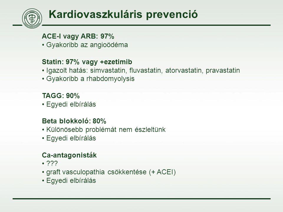 Kardiovaszkuláris prevenció ACE-I vagy ARB: 97% Gyakoribb az angioödéma Statin: 97% vagy +ezetimib Igazolt hatás: simvastatin, fluvastatin, atorvastat