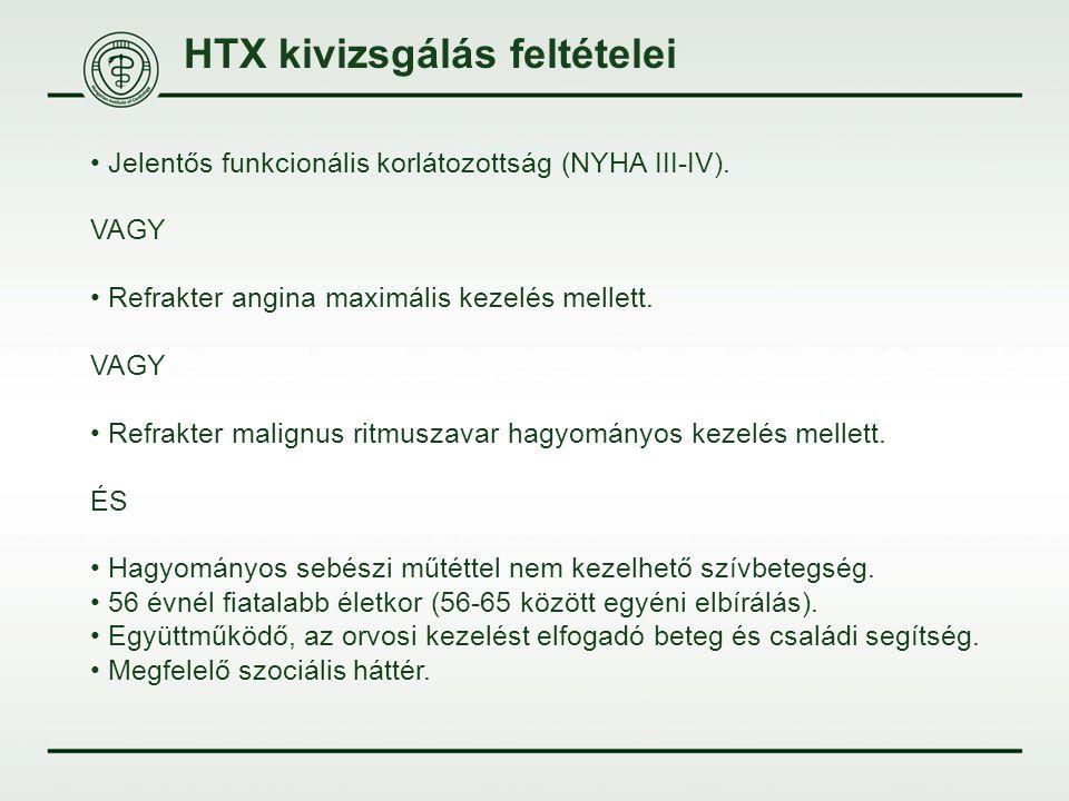 HTX kivizsgálás feltételei Jelentős funkcionális korlátozottság (NYHA III-IV). VAGY Refrakter angina maximális kezelés mellett. VAGY Refrakter malignu
