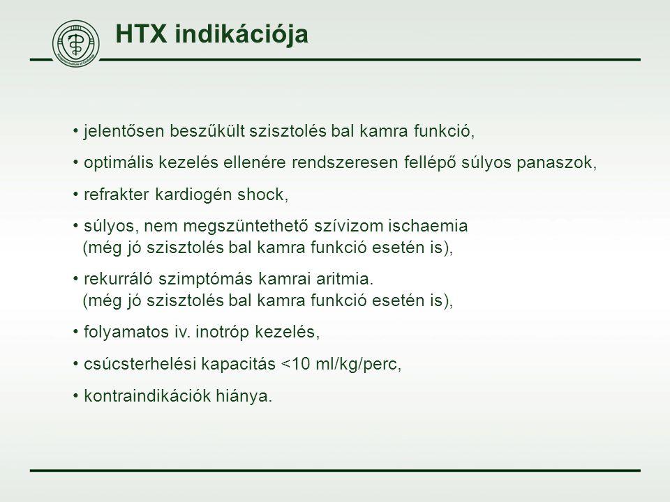 HTX indikációja jelentősen beszűkült szisztolés bal kamra funkció, optimális kezelés ellenére rendszeresen fellépő súlyos panaszok, refrakter kardiogé