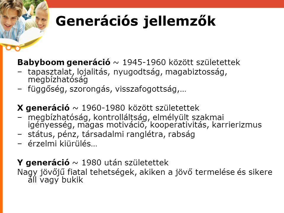 Generációs jellemzők Babyboom generáció ~ 1945-1960 között születettek –tapasztalat, lojalitás, nyugodtság, magabiztosság, megbízhatóság –függőség, szorongás, visszafogottság,… X generáció ~ 1960-1980 között születettek –megbízhatóság, kontrolláltság, elmélyült szakmai igényesség, magas motiváció, kooperativitás, karrierizmus –státus, pénz, társadalmi ranglétra, rabság –érzelmi kiürülés… Y generáció ~ 1980 után születettek Nagy jövőjű fiatal tehetségek, akiken a jövő termelése és sikere áll vagy bukik