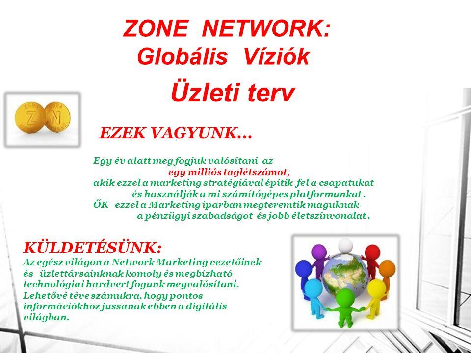 A MUNKA KOMPENZÁCIÓS TERVE A TÁRSASÁG FIZET A KÖVETKEZŐ MUNKÁK ELVÉGZÉSÉÉRT: - Hirdetések és blogok közzétételéért -Zona Network közzétett hirdetéseinek megtekintéséért Megjegyzés:mindenki köteles egy bizonyos %-t adóköteles jövedelemként bevallani..