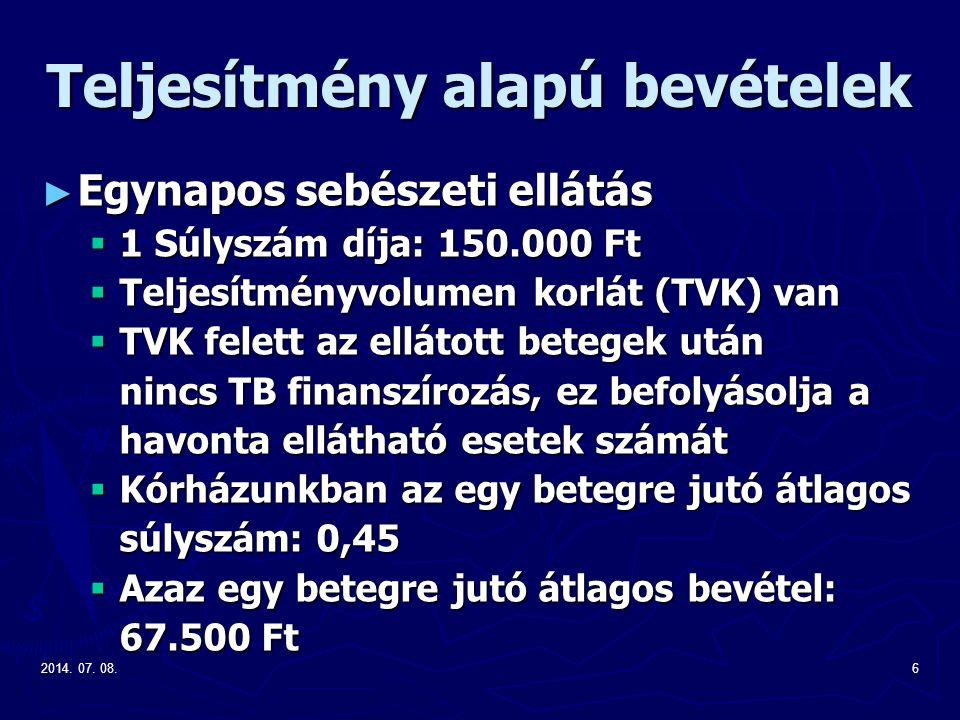2014. 07. 08.6 Teljesítmény alapú bevételek ► Egynapos sebészeti ellátás  1 Súlyszám díja: 150.000 Ft  Teljesítményvolumen korlát (TVK) van  TVK fe