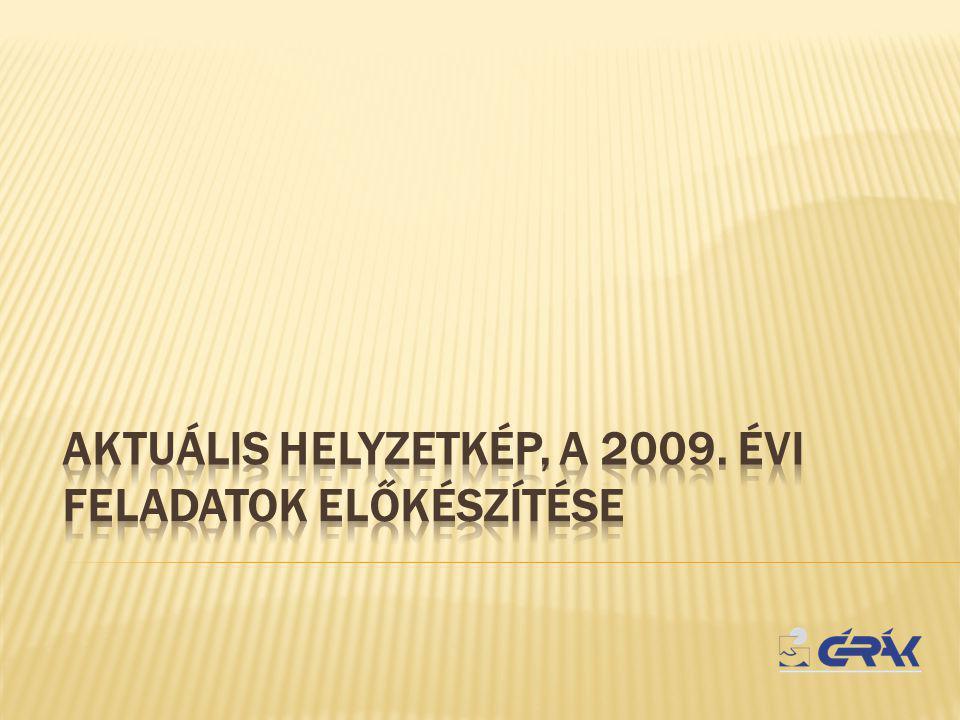 Az ÉRÁK szakmai és működési környezete stabil.A 2008.