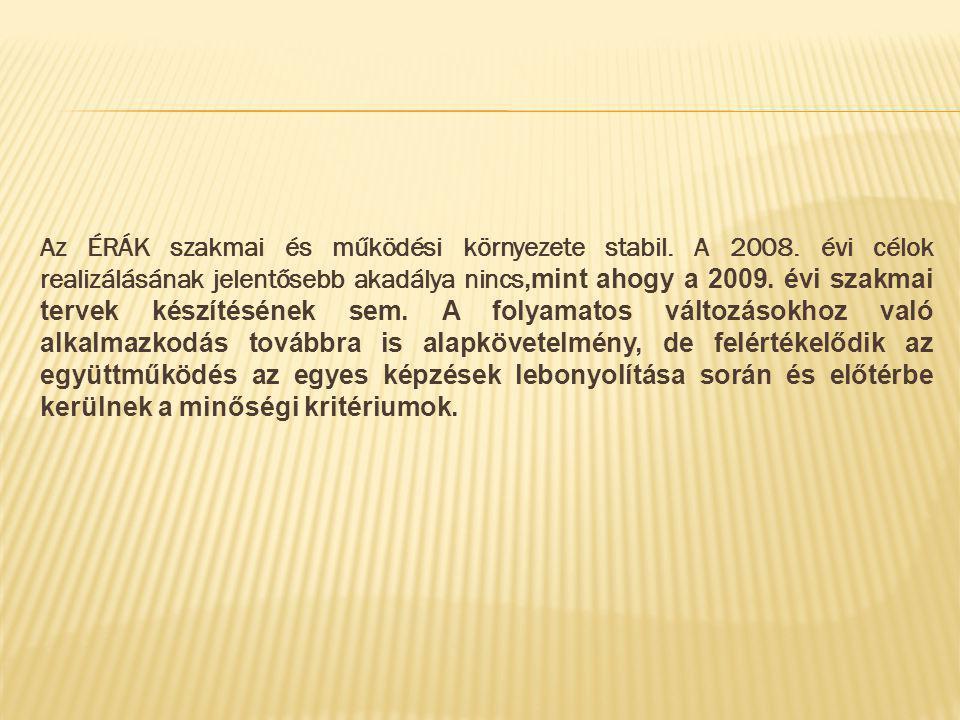 Az ÉRÁK szakmai és működési környezete stabil. A 2008.