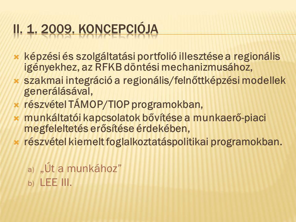 MFt-ban Költségvetés2008.évi2009.