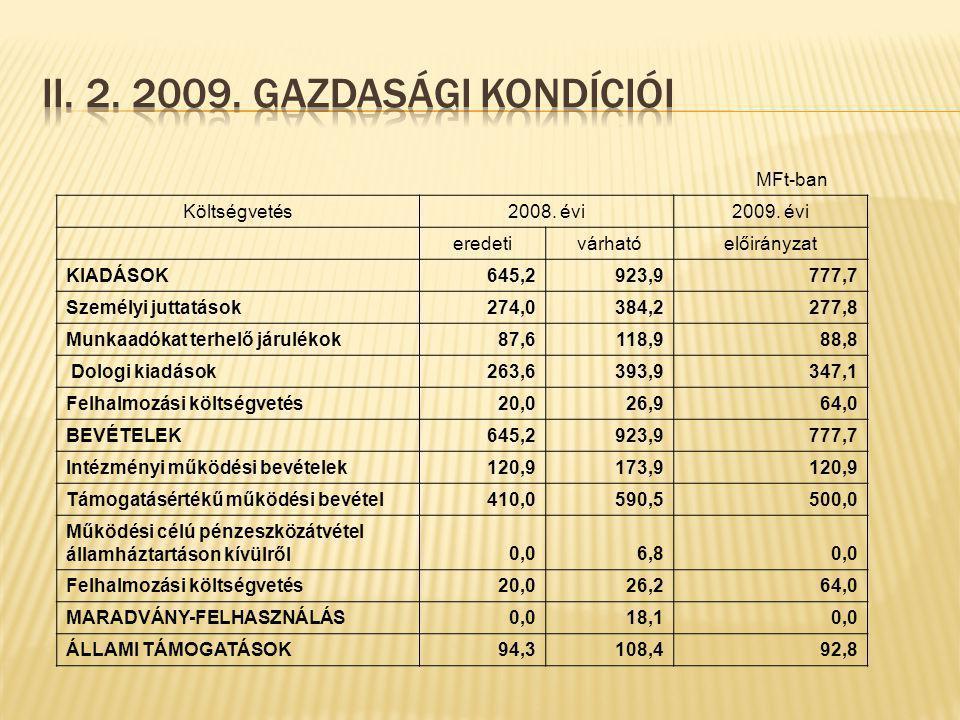 MFt-ban Költségvetés2008. évi2009.