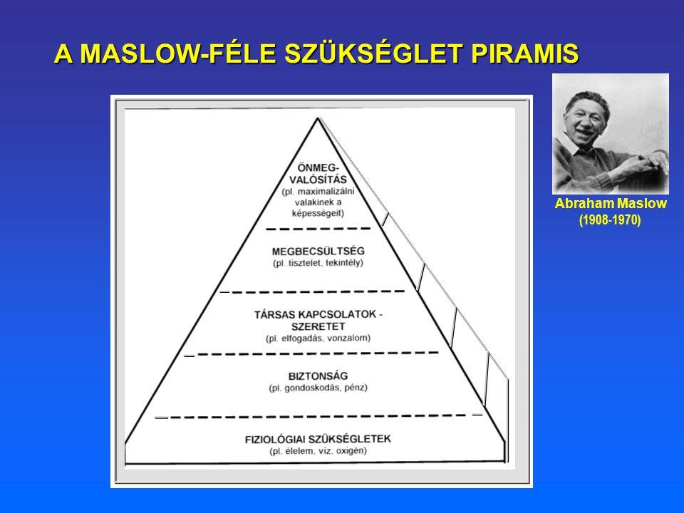 Abraham Maslow (1908-1970) A MASLOW-FÉLE SZÜKSÉGLET PIRAMIS
