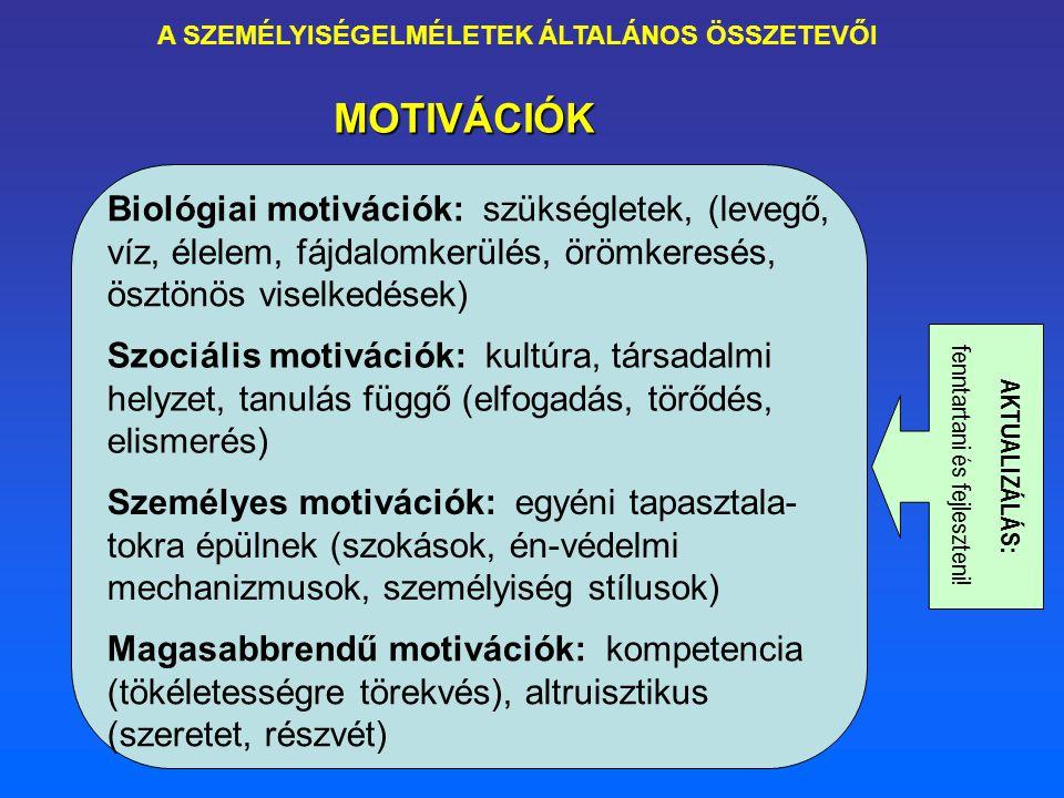 MOTIVÁCIÓK Biológiai motivációk: szükségletek, (levegő, víz, élelem, fájdalomkerülés, örömkeresés, ösztönös viselkedések) Szociális motivációk: kultúra, társadalmi helyzet, tanulás függő (elfogadás, törődés, elismerés) Személyes motivációk: egyéni tapasztala- tokra épülnek (szokások, én-védelmi mechanizmusok, személyiség stílusok) Magasabbrendű motivációk: kompetencia (tökéletességre törekvés), altruisztikus (szeretet, részvét) AKTUALIZÁLÁS: fenntartani és fejleszteni.