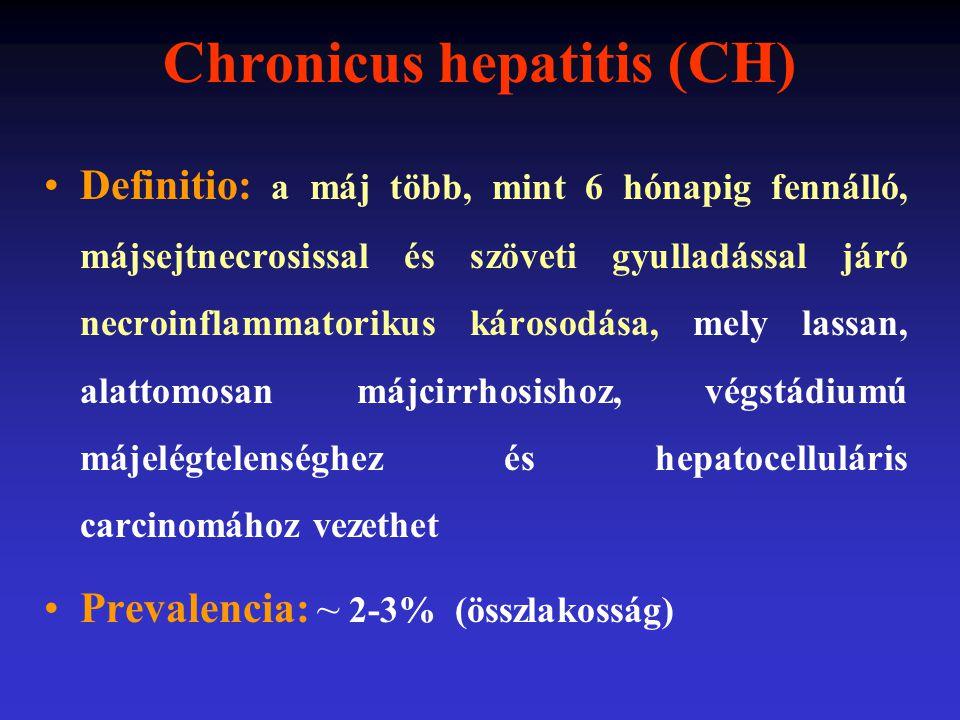 A chronicus hepatitis fő okai Chr.hepatitis C (70-80%) Chr.