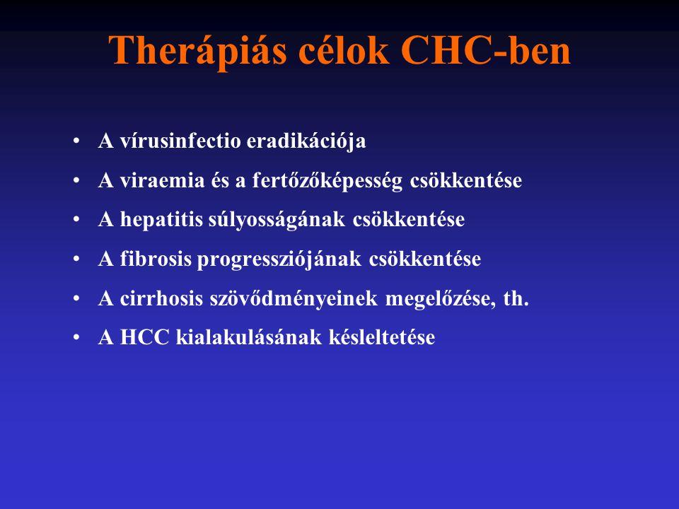 Therápiás célok CHC-ben A vírusinfectio eradikációja A viraemia és a fertőzőképesség csökkentése A hepatitis súlyosságának csökkentése A fibrosis prog