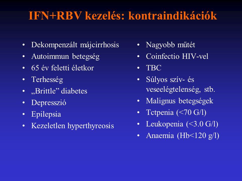 """IFN+RBV kezelés: kontraindikációk Dekompenzált májcirrhosis Autoimmun betegség 65 év feletti életkor Terhesség """"Brittle"""" diabetes Depresszió Epilepsia"""