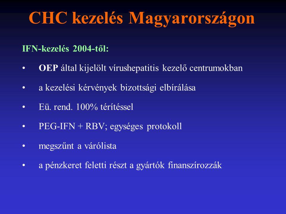 CHC kezelés Magyarországon IFN-kezelés 2004-től: OEP által kijelölt vírushepatitis kezelő centrumokban a kezelési kérvények bizottsági elbírálása Eü.