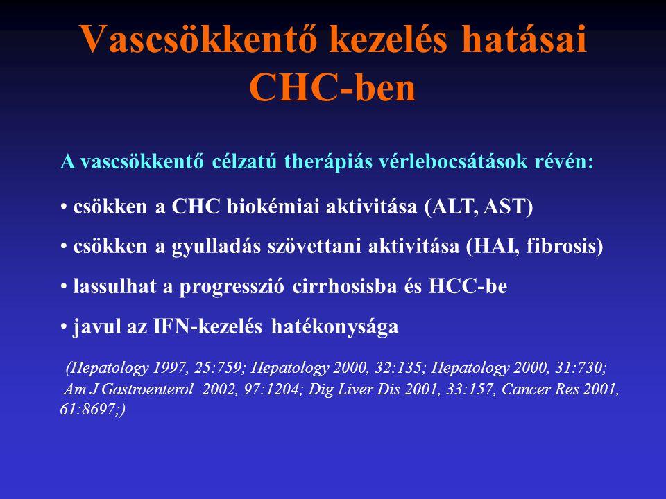 Vascsökkentő kezelés hatásai CHC-ben A vascsökkentő célzatú therápiás vérlebocsátások révén: csökken a CHC biokémiai aktivitása (ALT, AST) csökken a g