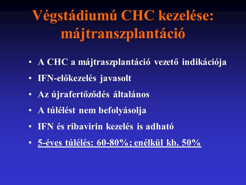 Végstádiumú CHC kezelése: májtranszplantáció A CHC a májtraszplantáció vezető indikációja IFN-előkezelés javasolt Az újrafertőződés általános A túlélé