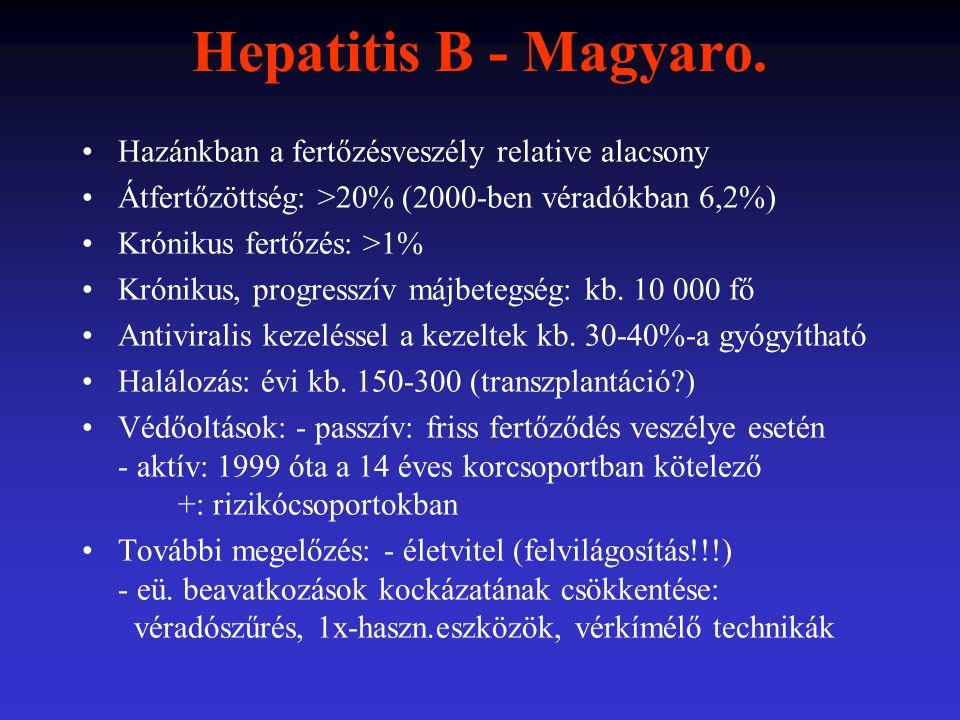 Hepatitis B - Magyaro. Hazánkban a fertőzésveszély relative alacsony Átfertőzöttség: >20% (2000-ben véradókban 6,2%) Krónikus fertőzés: >1% Krónikus,