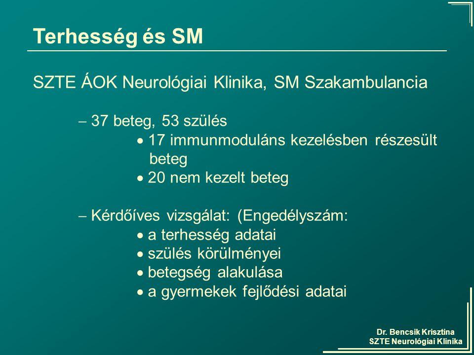 Dr. Bencsik Krisztina SZTE Neurológiai Klinika Terhesség és SM SZTE ÁOK Neurológiai Klinika, SM Szakambulancia  37 beteg, 53 szülés  17 immunmodulán