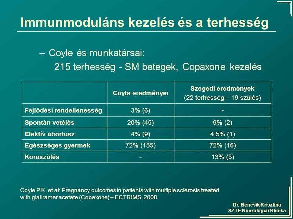 Dr. Bencsik Krisztina SZTE Neurológiai Klinika –Coyle és munkatársai: 215 terhesség - SM betegek, Copaxone kezelés Coyle eredményei Szegedi eredmények