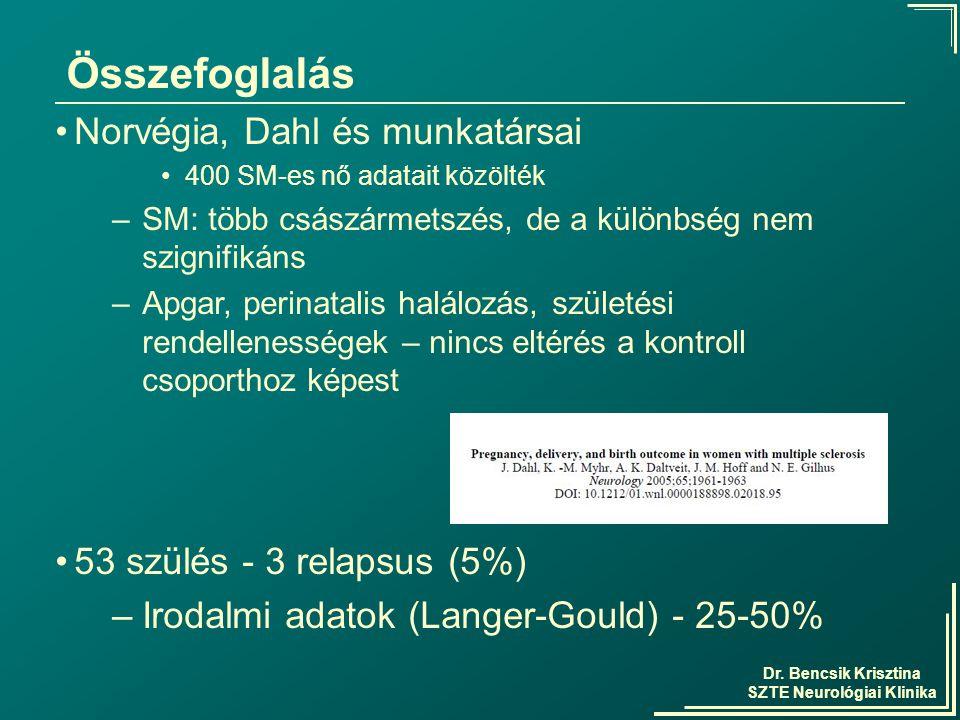 Dr. Bencsik Krisztina SZTE Neurológiai Klinika Norvégia, Dahl és munkatársai 400 SM-es nő adatait közölték –SM: több császármetszés, de a különbség ne