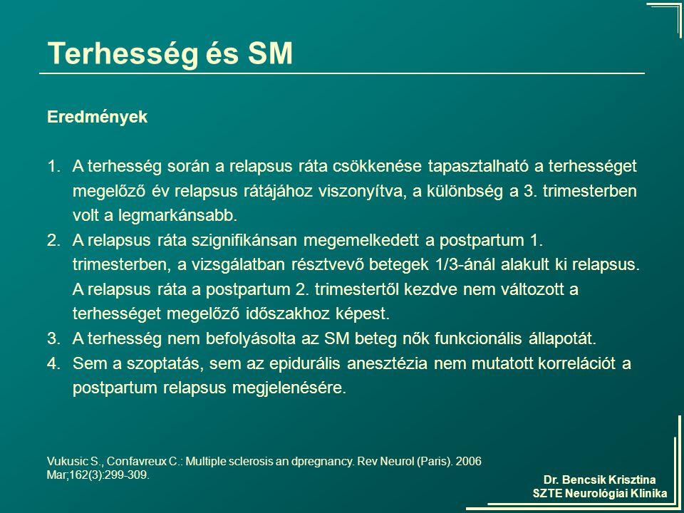 Dr. Bencsik Krisztina SZTE Neurológiai Klinika Eredmények 1.A terhesség során a relapsus ráta csökkenése tapasztalható a terhességet megelőző év relap