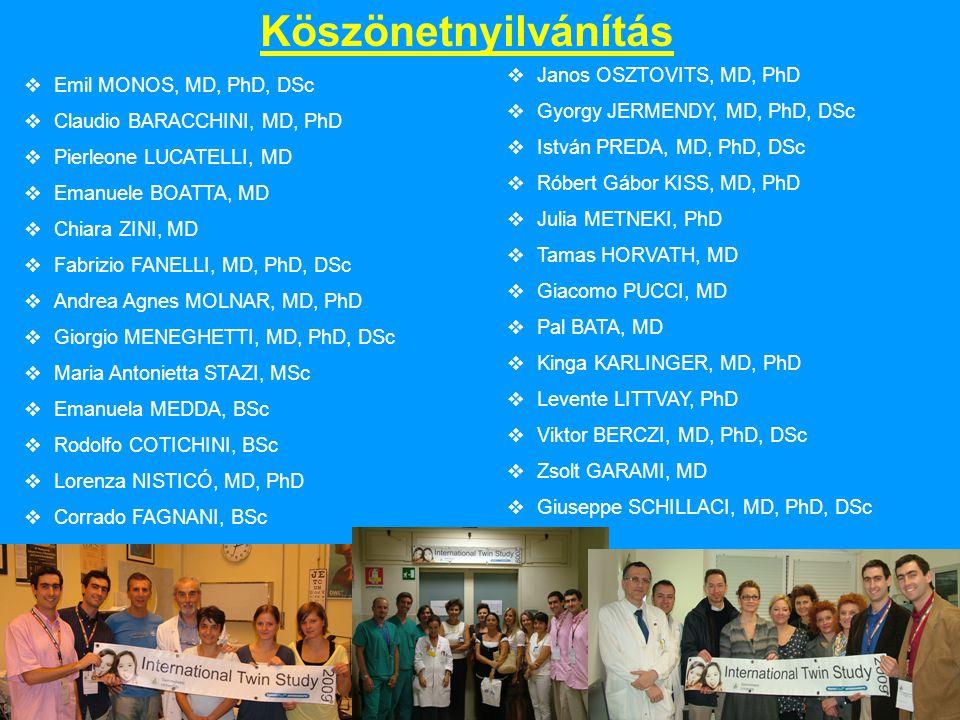 Köszönetnyilvánítás  Emil MONOS, MD, PhD, DSc  Claudio BARACCHINI, MD, PhD  Pierleone LUCATELLI, MD  Emanuele BOATTA, MD  Chiara ZINI, MD  Fabri