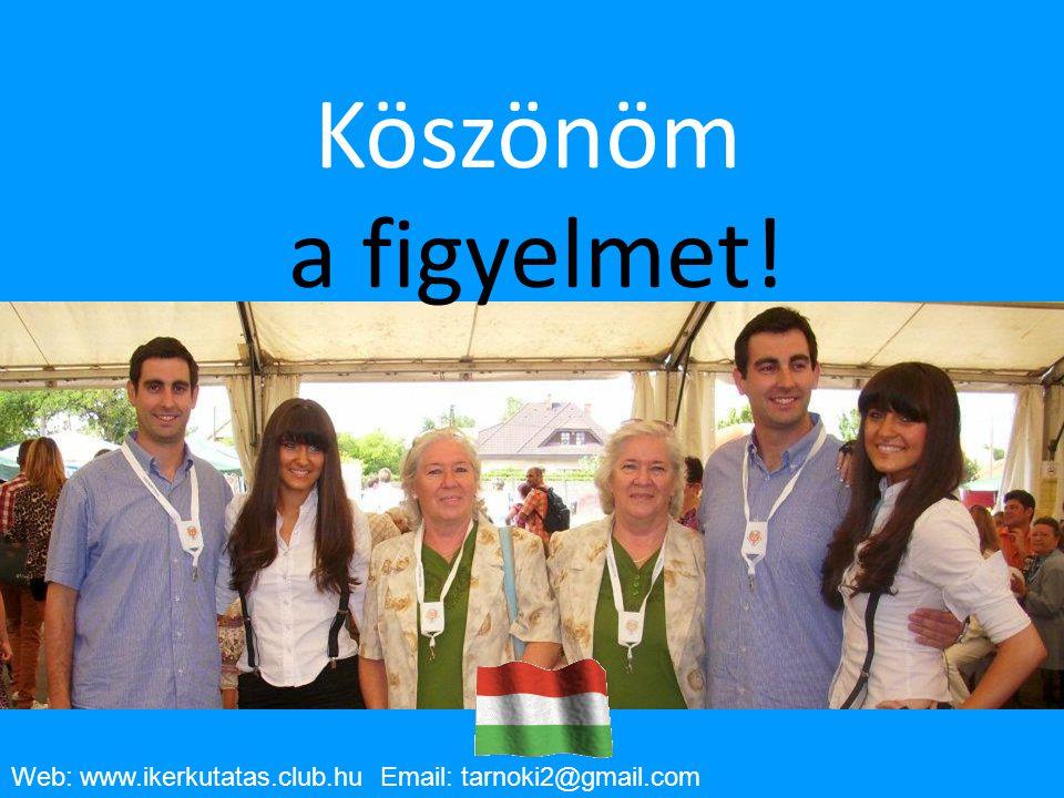 Köszönöm a figyelmet! Web: www.ikerkutatas.club.hu Email: tarnoki2@gmail.com