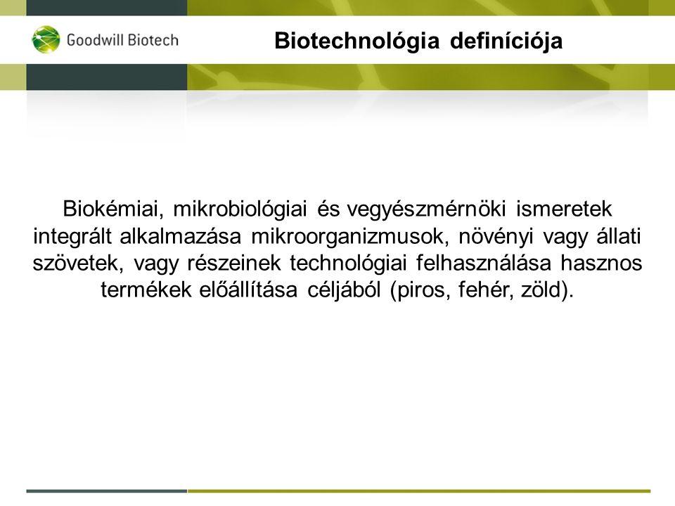 Biotechnológia definíciója Biokémiai, mikrobiológiai és vegyészmérnöki ismeretek integrált alkalmazása mikroorganizmusok, növényi vagy állati szövetek, vagy részeinek technológiai felhasználása hasznos termékek előállítása céljából (piros, fehér, zöld).