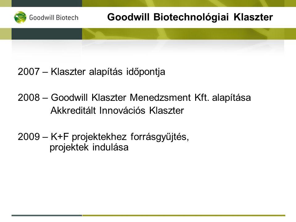 Goodwill Biotechnológiai Klaszter 2007 – Klaszter alapítás időpontja 2008 – Goodwill Klaszter Menedzsment Kft.