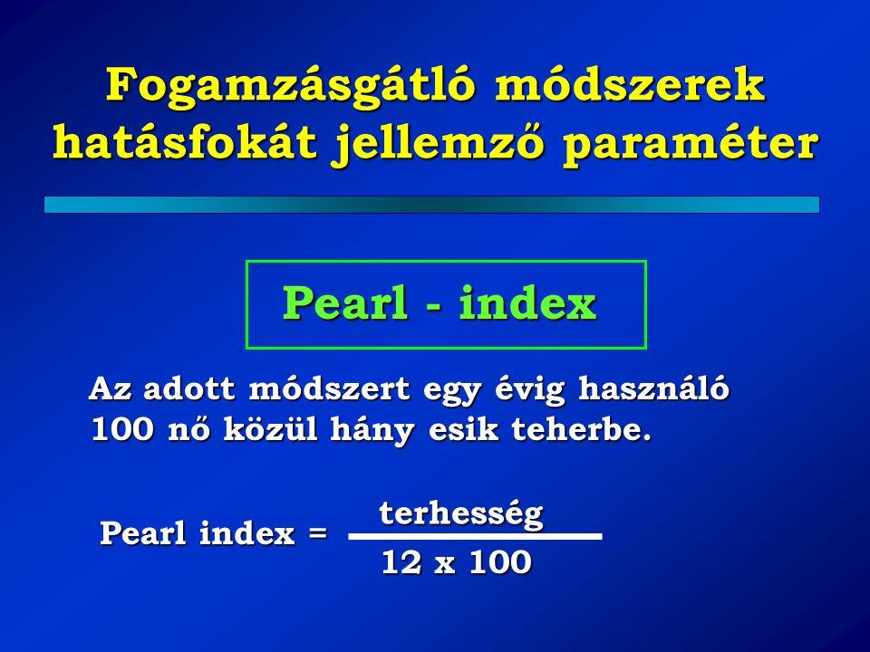 Fogamzásgátló módszerek hatásfokát jellemző paraméter Pearl - index Az adott módszert egy évig használó 100 nő közül hány esik teherbe. Pearl index =