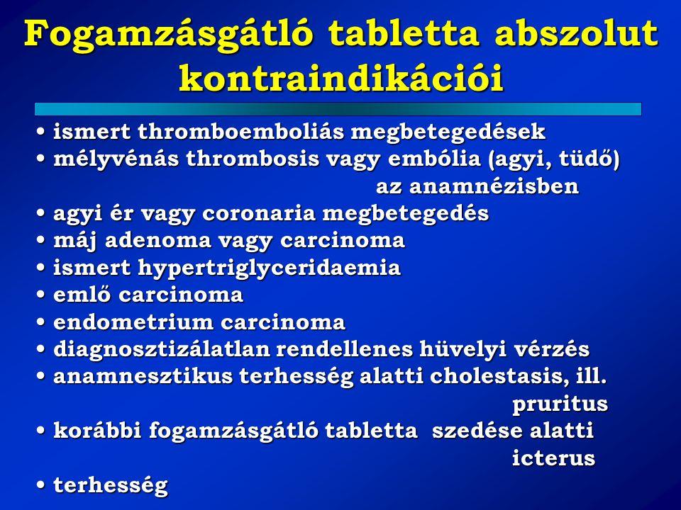 Fogamzásgátló tabletta abszolut kontraindikációi ismert thromboemboliás megbetegedések mélyvénás thrombosis vagy embólia (agyi, tüdő) az anamnézisben
