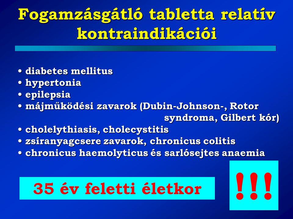 Fogamzásgátló tabletta relatív kontraindikációi diabetes mellitus hypertonia epilepsia májműködési zavarok (Dubin-Johnson-, Rotor syndroma, Gilbert kó